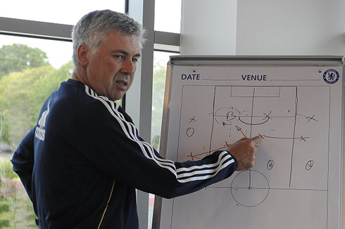 Carlo Ancelotti and a white board